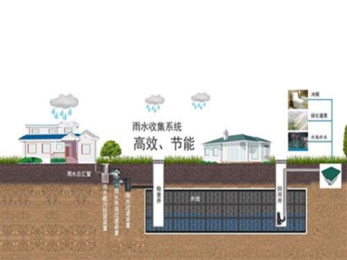 贵州雨水收集是实惠的-超值的雨水收集系统贵州威坤供应