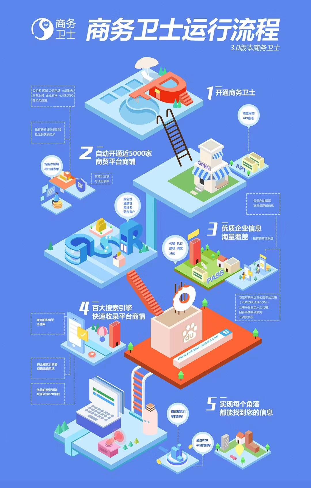 深圳招聘销售代表服务信息-招销售代表哪里有