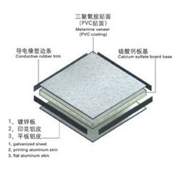 江苏优良机房抗静电硫酸钙地板商家-专业防静电地板款式