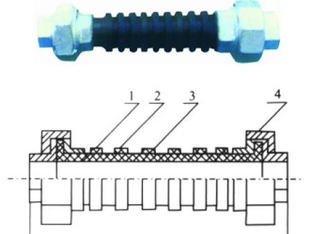 JGD-BWN型风机盘管橡胶接头