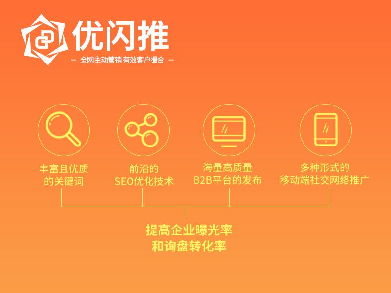 專業的營銷寶服務商_汕頭夢煥營銷策劃|受歡迎的營銷寶