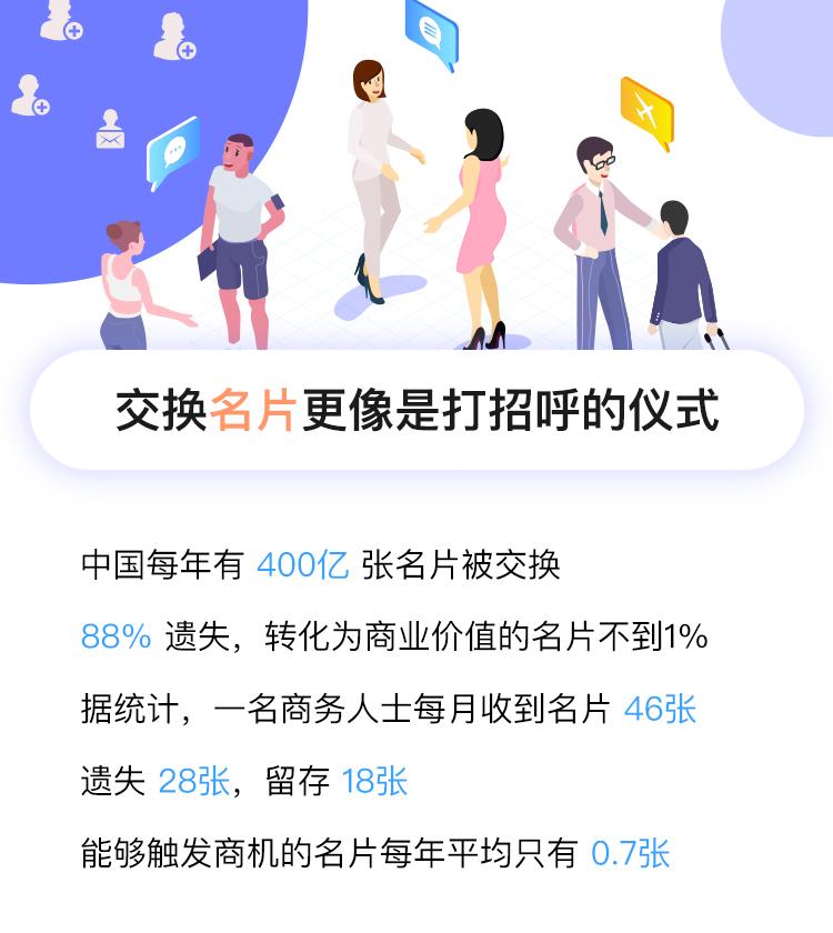 惠商传媒提供靠谱的哨子智能名片_推荐哨子智能名片
