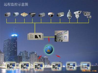超值的安防监控工程合作推荐|中国有机废气处理哪家强