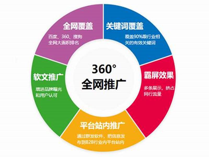 山東鼎象信息科技供應有品質的品牌包裝網絡推廣服務-誠信的品牌包裝網絡推廣