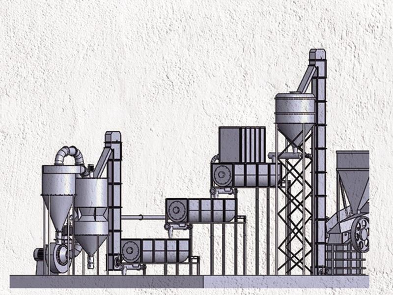 碳酸钙生产线