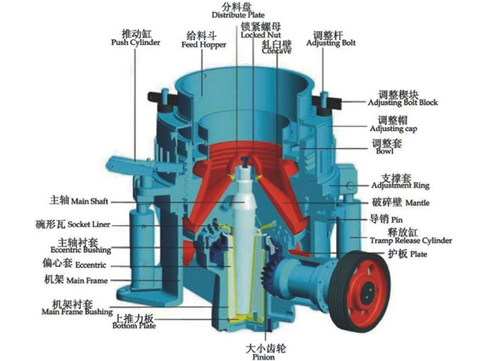 上海圆锥机:圆锥破碎机常见故障