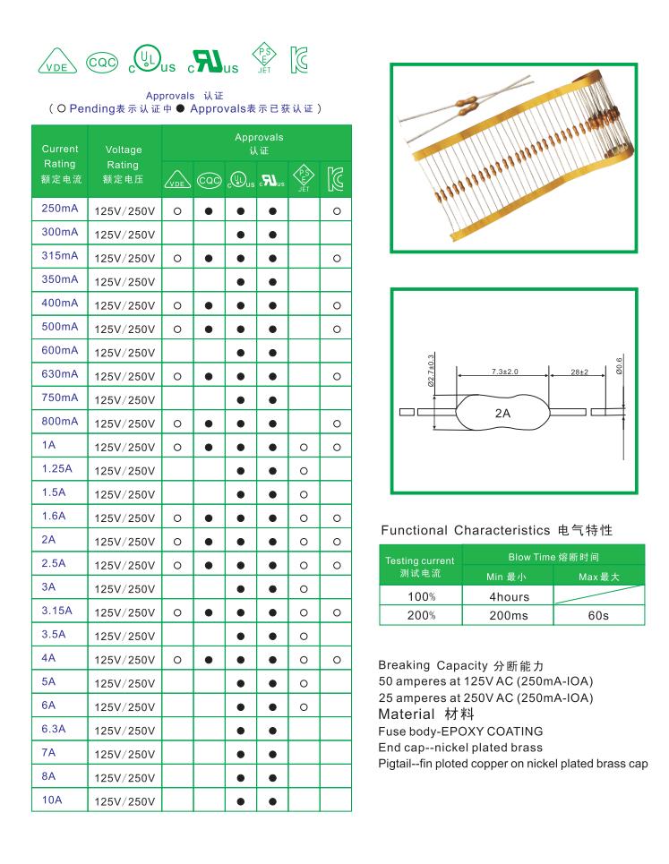好的性价比高电阻式快熔断保险丝,电阻式 快熔断保险丝上哪买好